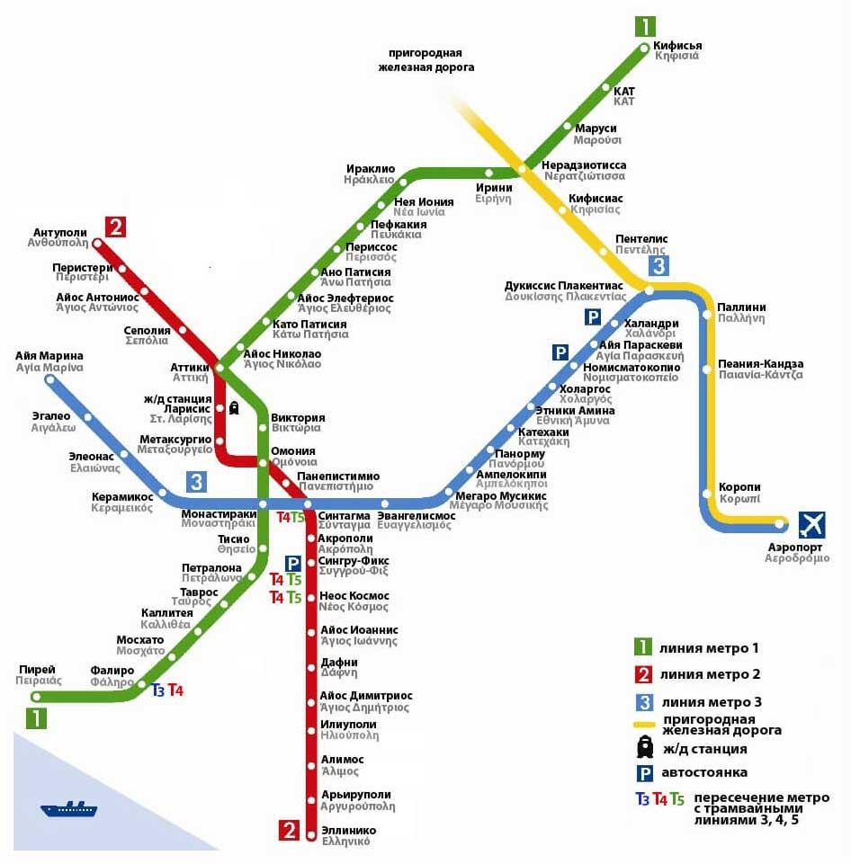 shema-metro-athens